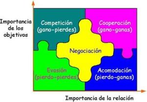 Educar_en_y_para_el_conflicto_dib