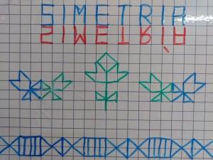 simetría en veleda